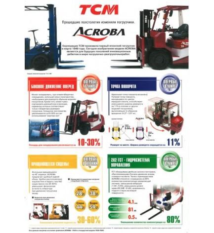 Погрузчик Acroba 1,5-4 тонн дизельный